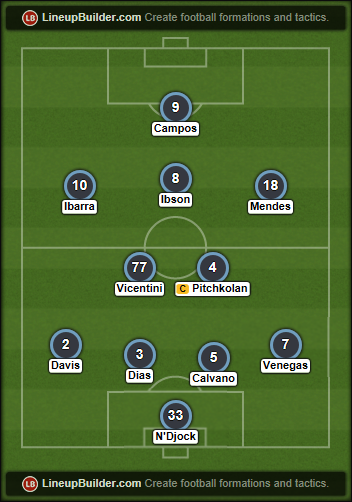 United Formation 1
