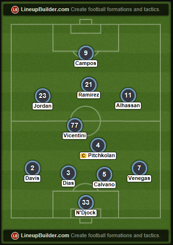 United Formation 2