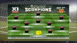 The lineup graphic shown when the Scorpions faced the Strikers.