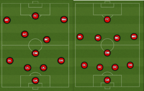 Dos Santo's Offensive (4-3-3)vs Defensive (4-1-4-1) lineups