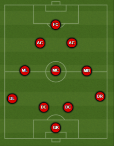 How Dalglish hopes to line up his Fury squad